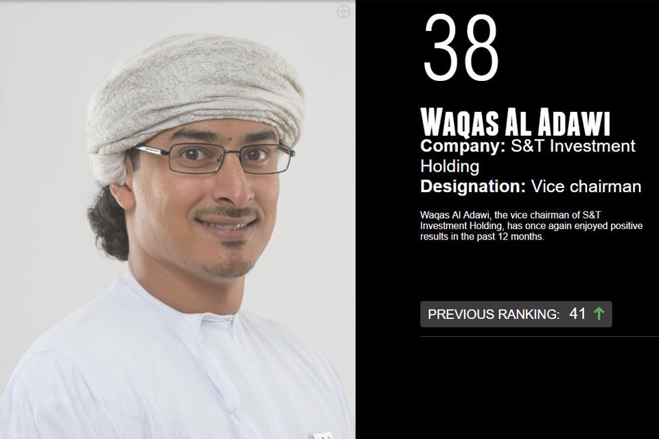 Waqas Al Adawi
